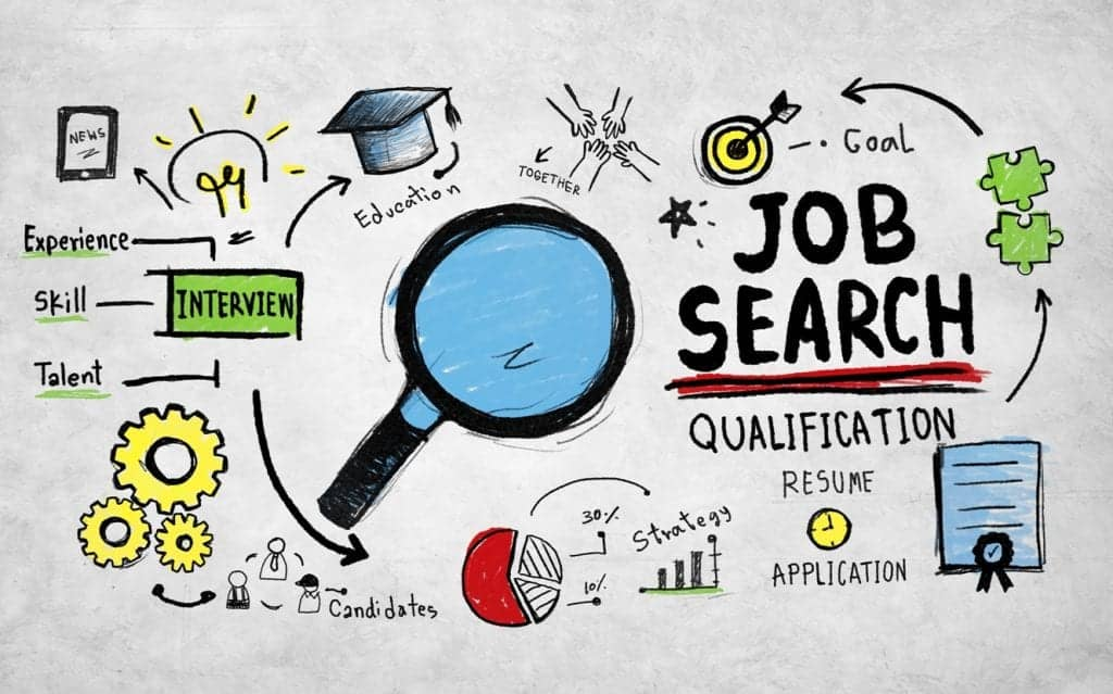 Job search qualification